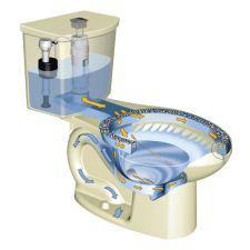 Dual Flush H2Option